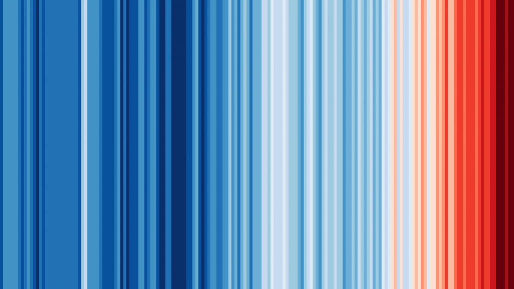 Warming stripes for the globe from 1850 to 2020